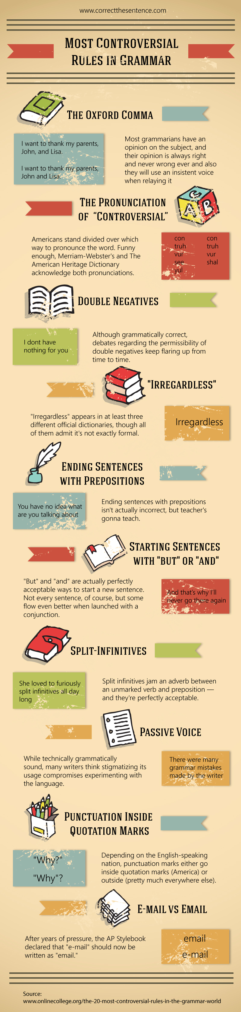 Most Controversial Rules In Grammar